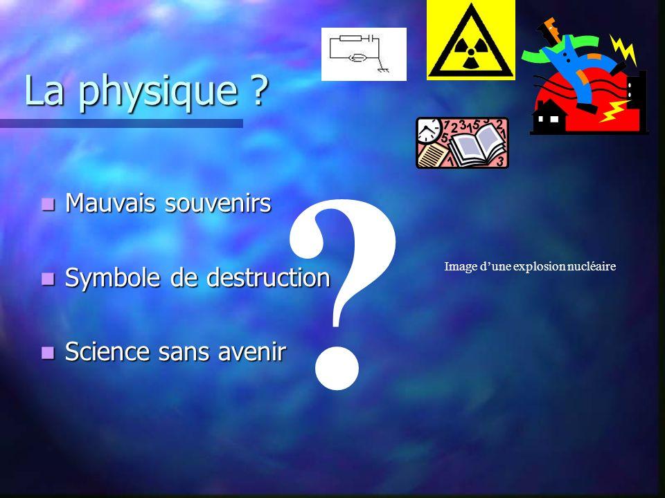 La PHYSIQUE à votre rencontre La physique .La physique .