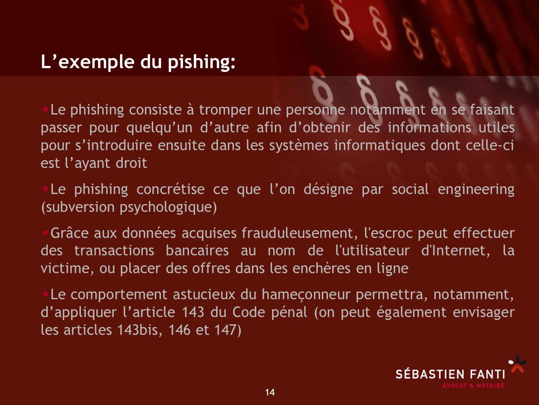 14 Lexemple du pishing: Le phishing consiste à tromper une personne notamment en se faisant passer pour quelquun dautre afin dobtenir des informations