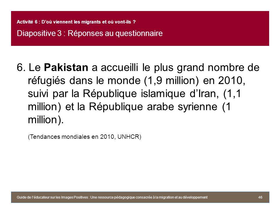 6. Le Pakistan a accueilli le plus grand nombre de réfugiés dans le monde (1,9 million) en 2010, suivi par la République islamique dIran, (1,1 million