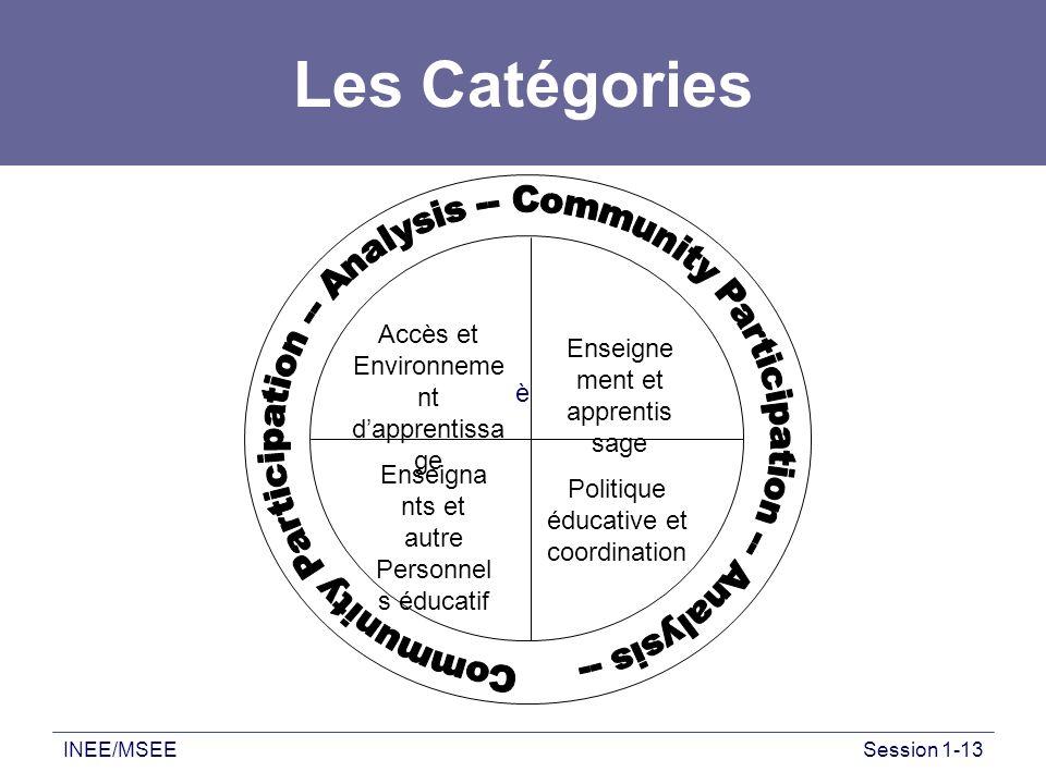 INEE/MSEESession 1-13 Les Catégories Accès et Environneme nt dapprentissa ge Enseigne ment et apprentis sage Enseigna nts et autre Personnel s éducati