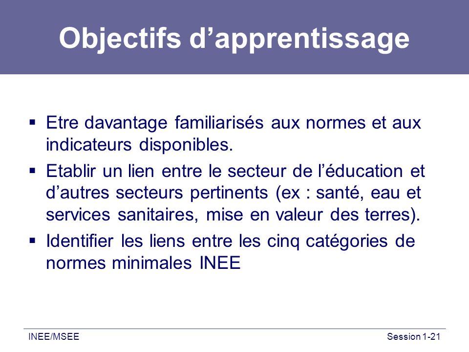 INEE/MSEESession 1-21 Objectifs dapprentissage Etre davantage familiarisés aux normes et aux indicateurs disponibles. Etablir un lien entre le secteur