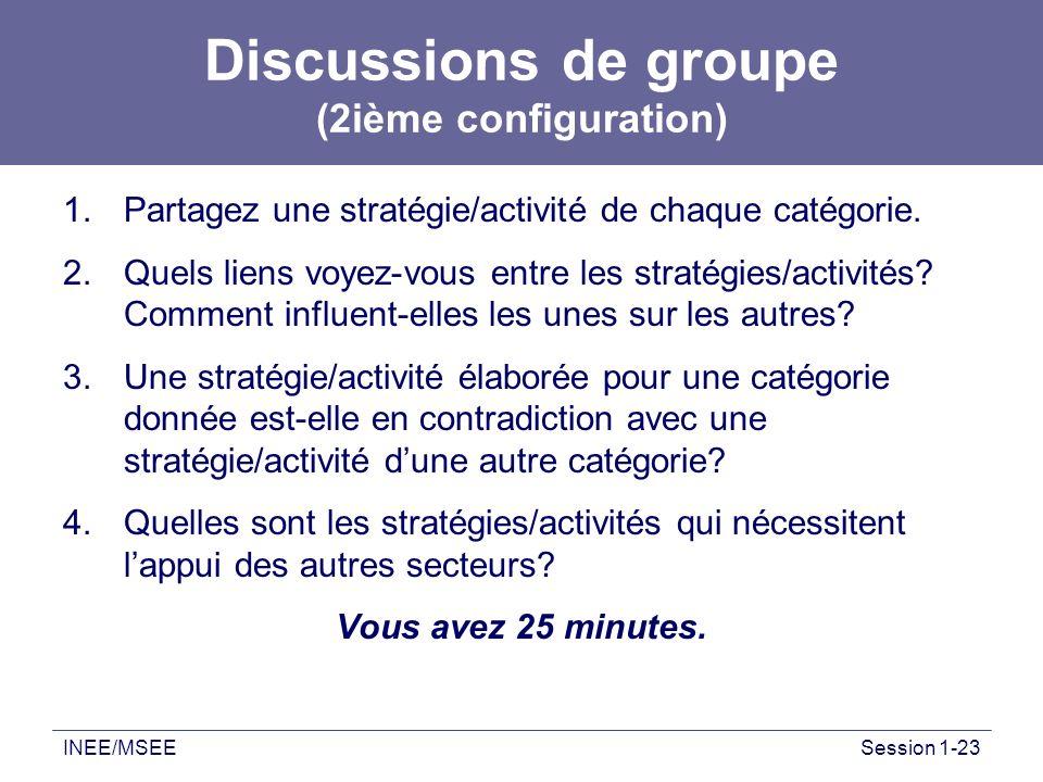 INEE/MSEESession 1-23 Discussions de groupe (2ième configuration) 1.Partagez une stratégie/activité de chaque catégorie. 2.Quels liens voyez-vous entr