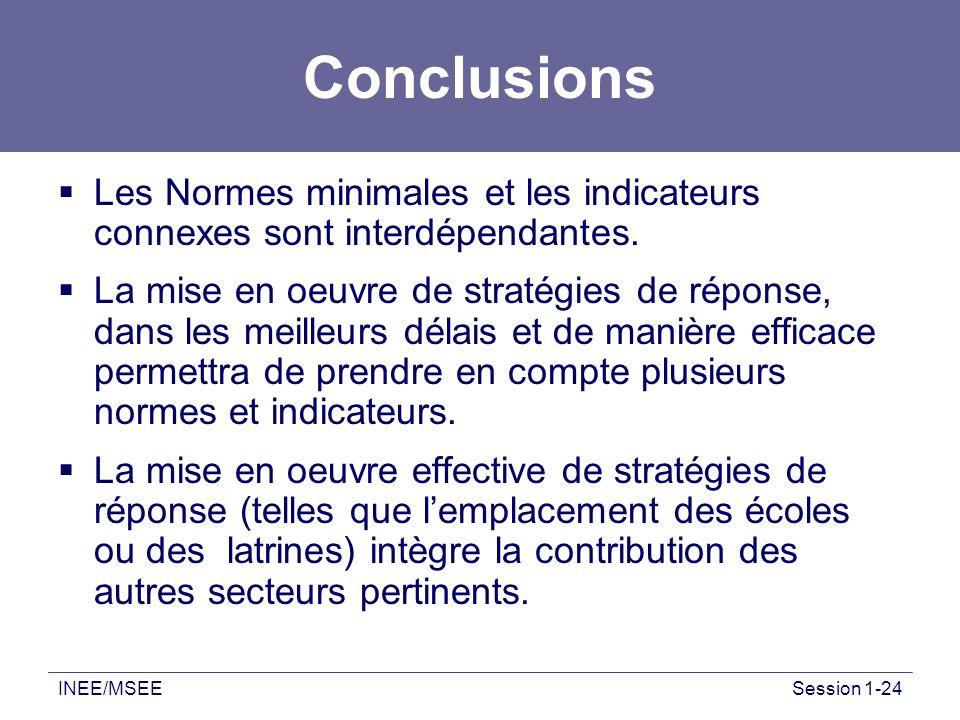 INEE/MSEESession 1-24 Conclusions Les Normes minimales et les indicateurs connexes sont interdépendantes. La mise en oeuvre de stratégies de réponse,