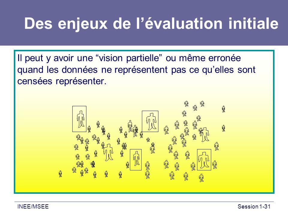 INEE/MSEESession 1-31 Des enjeux de lévaluation initiale Il peut y avoir une vision partielle ou même erronée quand les données ne représentent pas ce