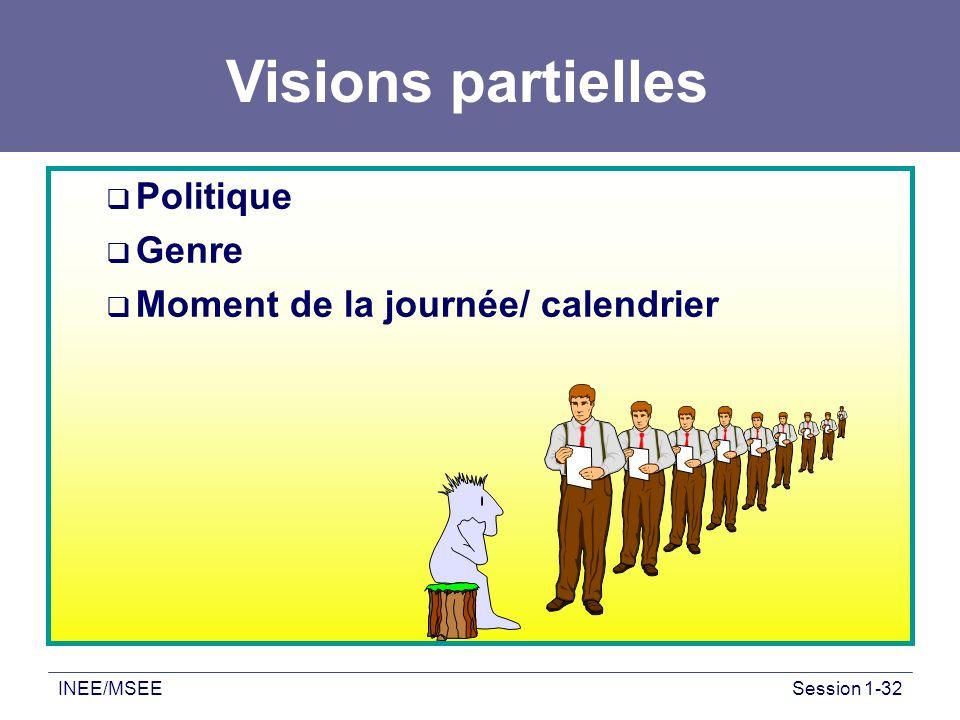 INEE/MSEESession 1-32 Politique Genre Moment de la journée/ calendrier Visions partielles