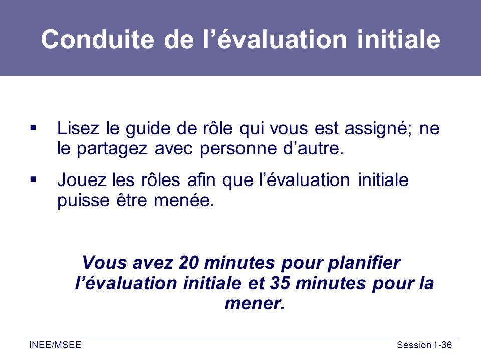 INEE/MSEESession 1-36 Conduite de lévaluation initiale Lisez le guide de rôle qui vous est assigné; ne le partagez avec personne dautre. Jouez les rôl