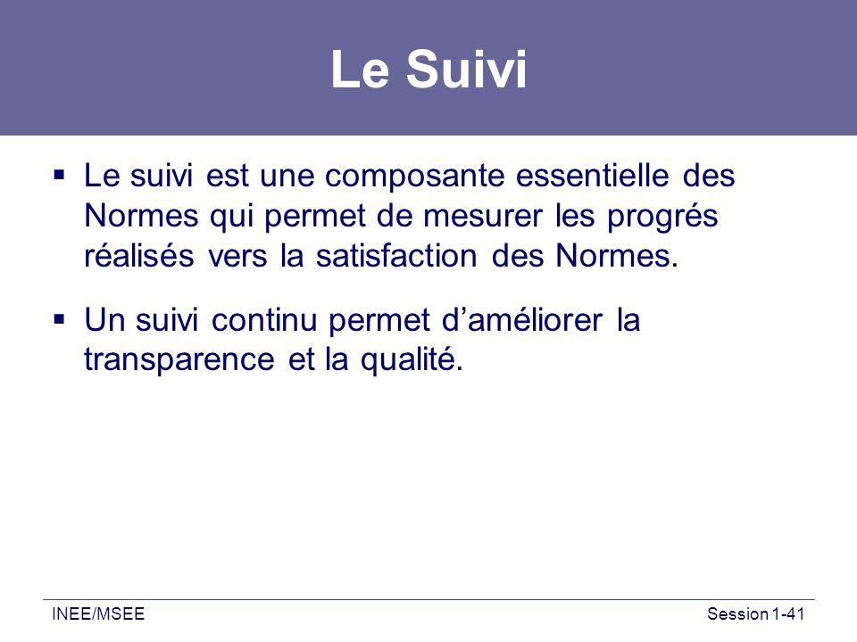 INEE/MSEESession 1-41 Le Suivi Le suivi est une composante essentielle des Normes qui permet de mesurer les progrés réalisés vers la satisfaction des