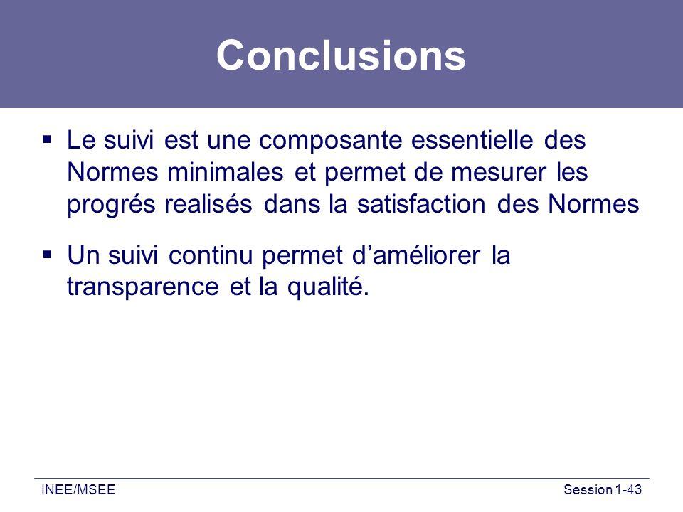 INEE/MSEESession 1-43 Conclusions Le suivi est une composante essentielle des Normes minimales et permet de mesurer les progrés realisés dans la satis