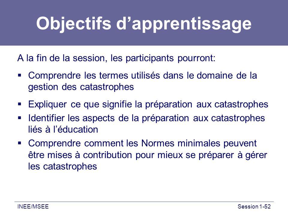 INEE/MSEESession 1-52 Objectifs dapprentissage A la fin de la session, les participants pourront: Comprendre les termes utilisés dans le domaine de la