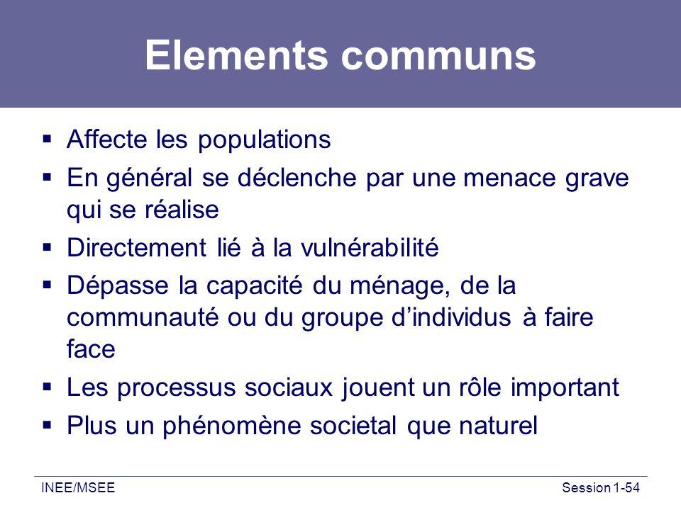 INEE/MSEESession 1-54 Elements communs Affecte les populations En général se déclenche par une menace grave qui se réalise Directement lié à la vulnér