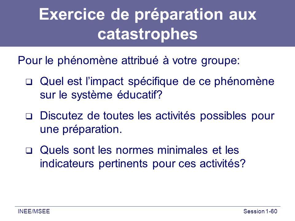 INEE/MSEESession 1-60 Exercice de préparation aux catastrophes Pour le phénomène attribué à votre groupe: Quel est limpact spécifique de ce phénomène