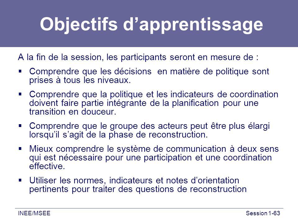 INEE/MSEESession 1-63 Objectifs dapprentissage A la fin de la session, les participants seront en mesure de : Comprendre que les décisions en matière
