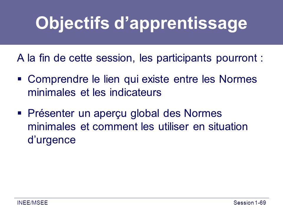 INEE/MSEESession 1-69 Objectifs dapprentissage A la fin de cette session, les participants pourront : Comprendre le lien qui existe entre les Normes m
