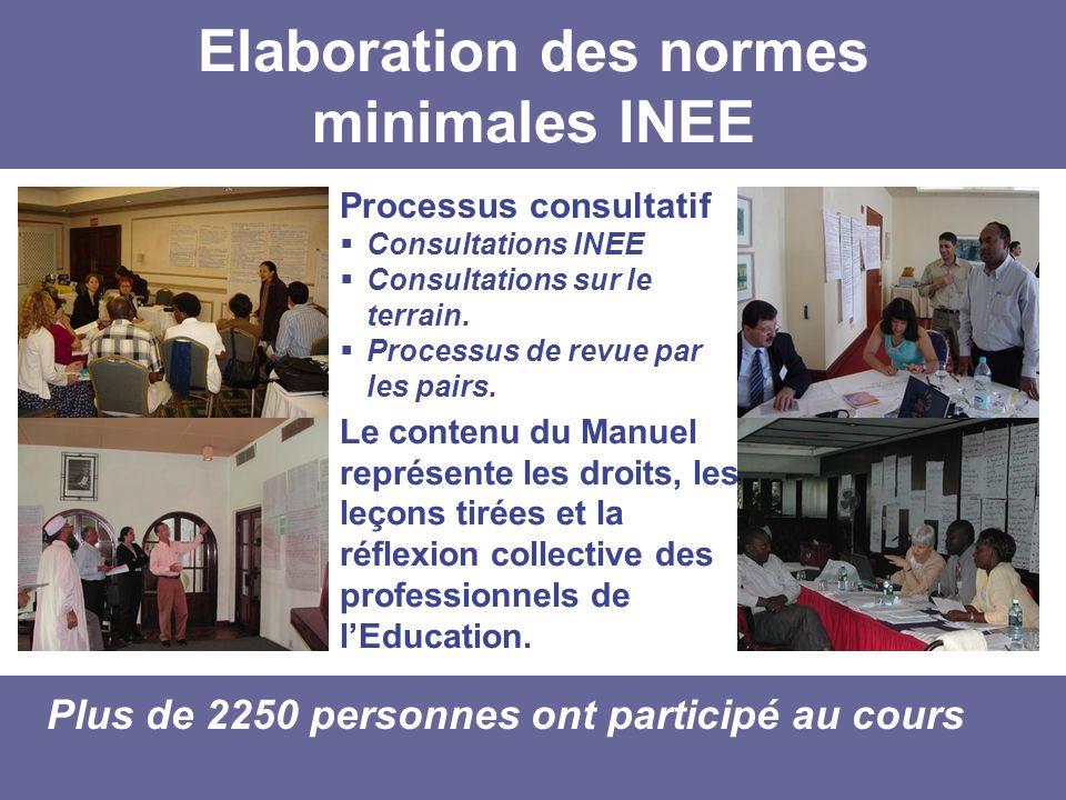 INEE/MSEESession 1-8 Elaboration des normes minimales INEE Processus consultatif Consultations INEE Consultations sur le terrain. Processus de revue p