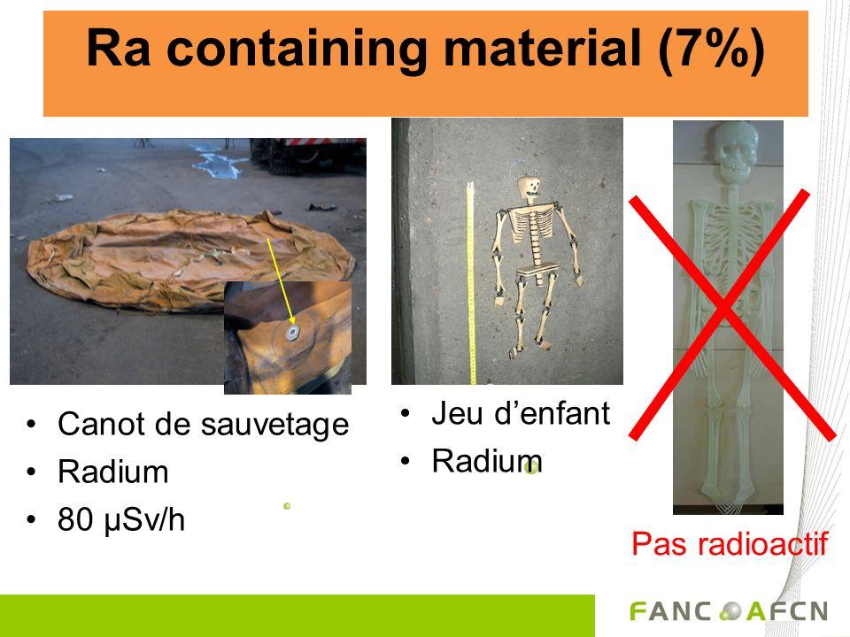 Ra containing material (7%) Canot de sauvetage Radium 80 µSv/h Pas radioactif Jeu denfant Radium