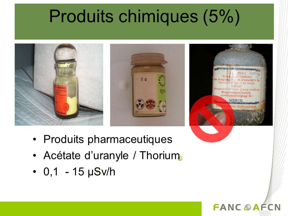 Produits chimiques (5%) Produits pharmaceutiques Acétate duranyle / Thorium 0,1 - 15 µSv/h