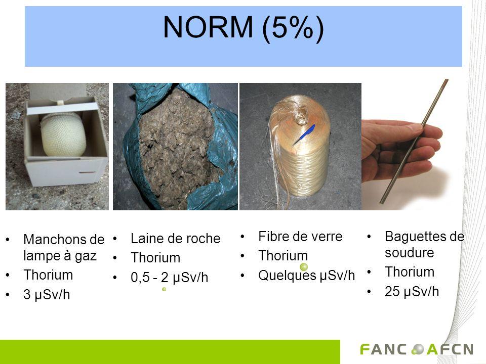 NORM (5%) Manchons de lampe à gaz Thorium 3 µSv/h Laine de roche Thorium 0,5 - 2 µSv/h Fibre de verre Thorium Quelques µSv/h Baguettes de soudure Thor