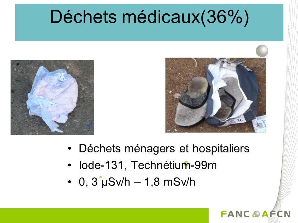 Déchets médicaux(36%) Déchets ménagers et hospitaliers Iode-131, Technétium-99m 0, 3 µSv/h – 1,8 mSv/h