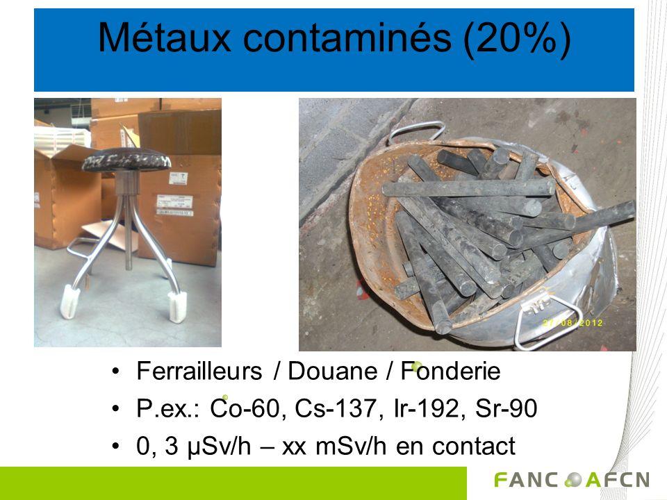Métaux contaminés (20%) Ferrailleurs / Douane / Fonderie P.ex.: Co-60, Cs-137, Ir-192, Sr-90 0, 3 µSv/h – xx mSv/h en contact