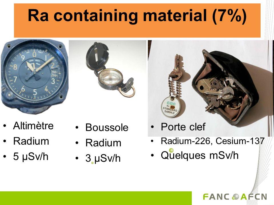 Ra containing material (7%) Altimètre Radium 5 µSv/h Boussole Radium 3 µSv/h Porte clef Radium-226, Cesium-137 Quelques mSv/h