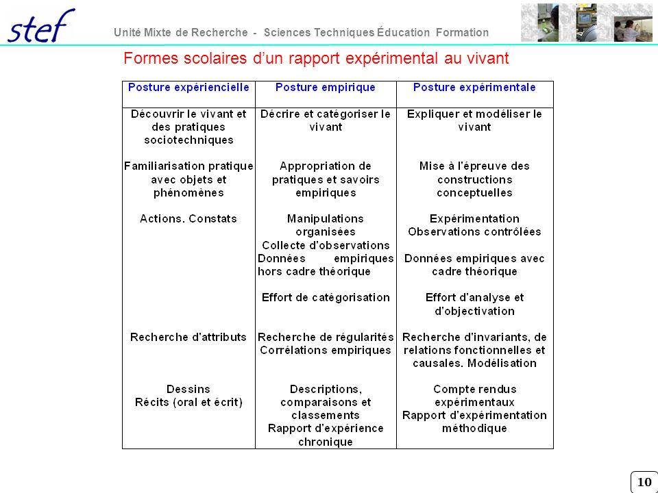10 Unité Mixte de Recherche - Sciences Techniques Éducation Formation Formes scolaires dun rapport expérimental au vivant