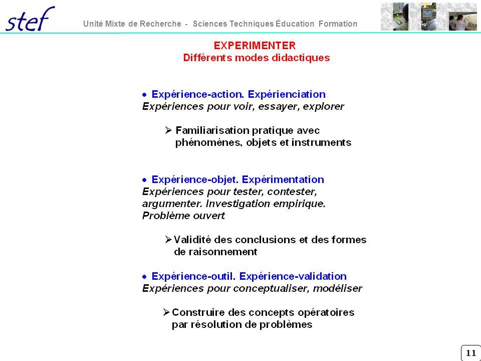 11 Unité Mixte de Recherche - Sciences Techniques Éducation Formation