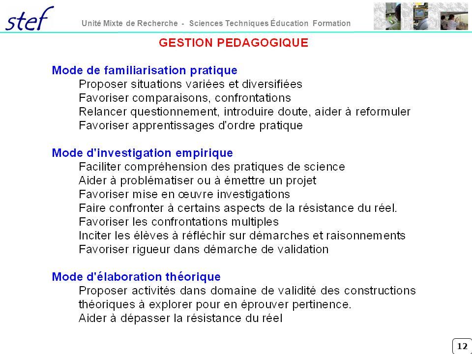 12 Unité Mixte de Recherche - Sciences Techniques Éducation Formation