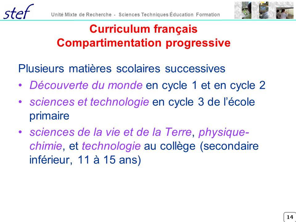 14 Unité Mixte de Recherche - Sciences Techniques Éducation Formation Curriculum français Compartimentation progressive Plusieurs matières scolaires s