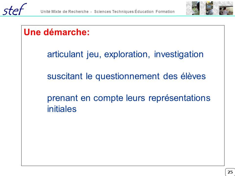 25 Unité Mixte de Recherche - Sciences Techniques Éducation Formation Une démarche: articulant jeu, exploration, investigation suscitant le questionne