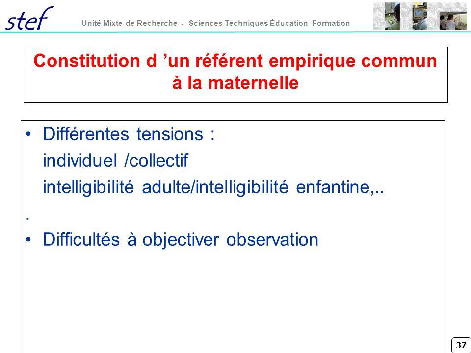 37 Unité Mixte de Recherche - Sciences Techniques Éducation Formation Constitution d un référent empirique commun à la maternelle Différentes tensions