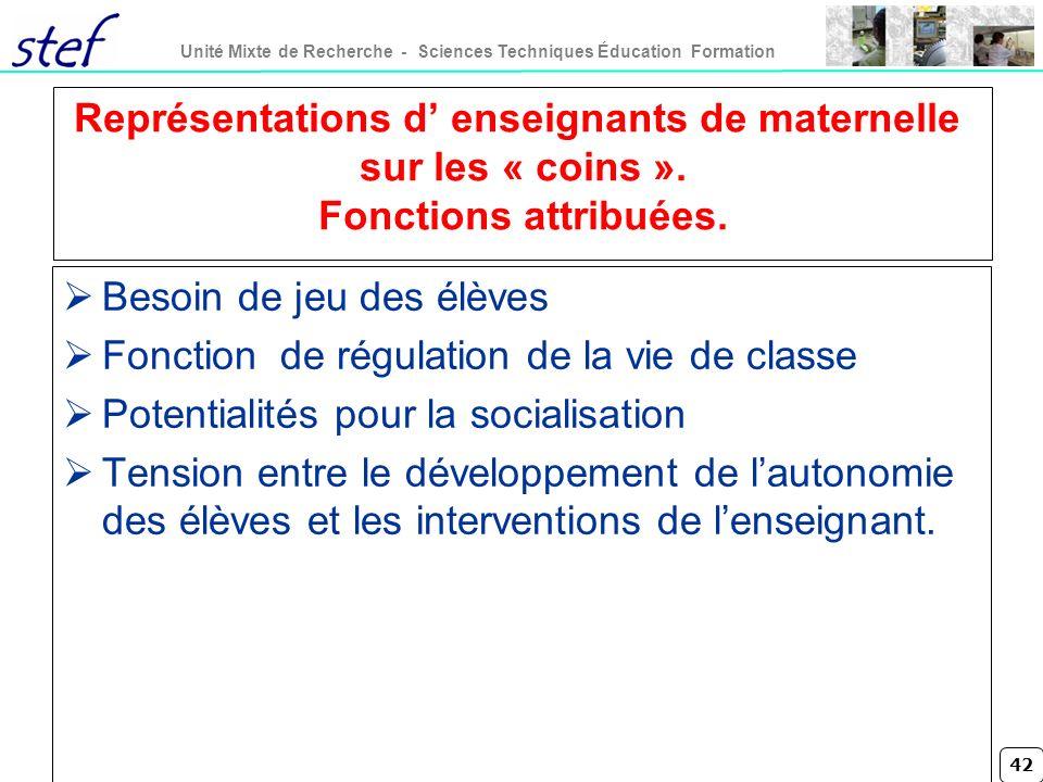 42 Unité Mixte de Recherche - Sciences Techniques Éducation Formation Représentations d enseignants de maternelle sur les « coins ». Fonctions attribu