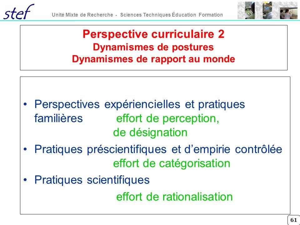 61 Unité Mixte de Recherche - Sciences Techniques Éducation Formation Perspective curriculaire 2 Dynamismes de postures Dynamismes de rapport au monde