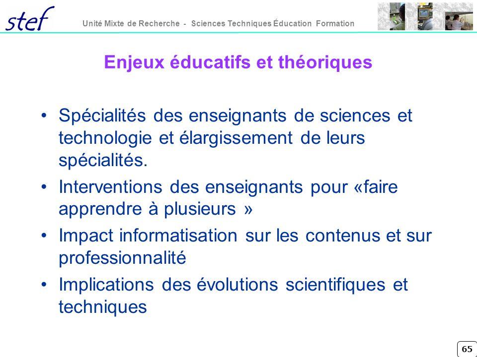 65 Unité Mixte de Recherche - Sciences Techniques Éducation Formation Enjeux éducatifs et théoriques Spécialités des enseignants de sciences et techno