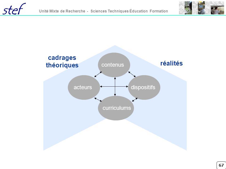 67 Unité Mixte de Recherche - Sciences Techniques Éducation Formation cadrages théoriques réalités curriculums contenus acteursdispositifs