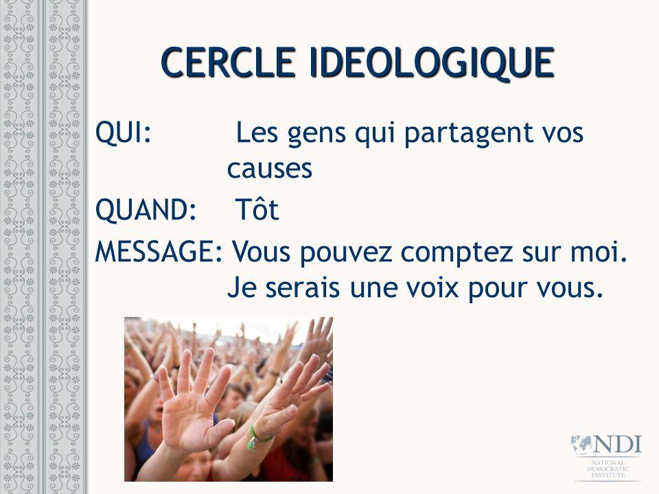 CERCLE IDEOLOGIQUE QUI: Les gens qui partagent vos causes QUAND: Tôt MESSAGE: Vous pouvez comptez sur moi. Je serais une voix pour vous.
