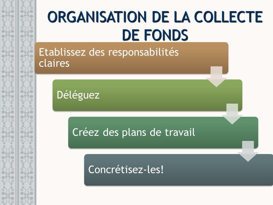 ORGANISATION DE LA COLLECTE DE FONDS