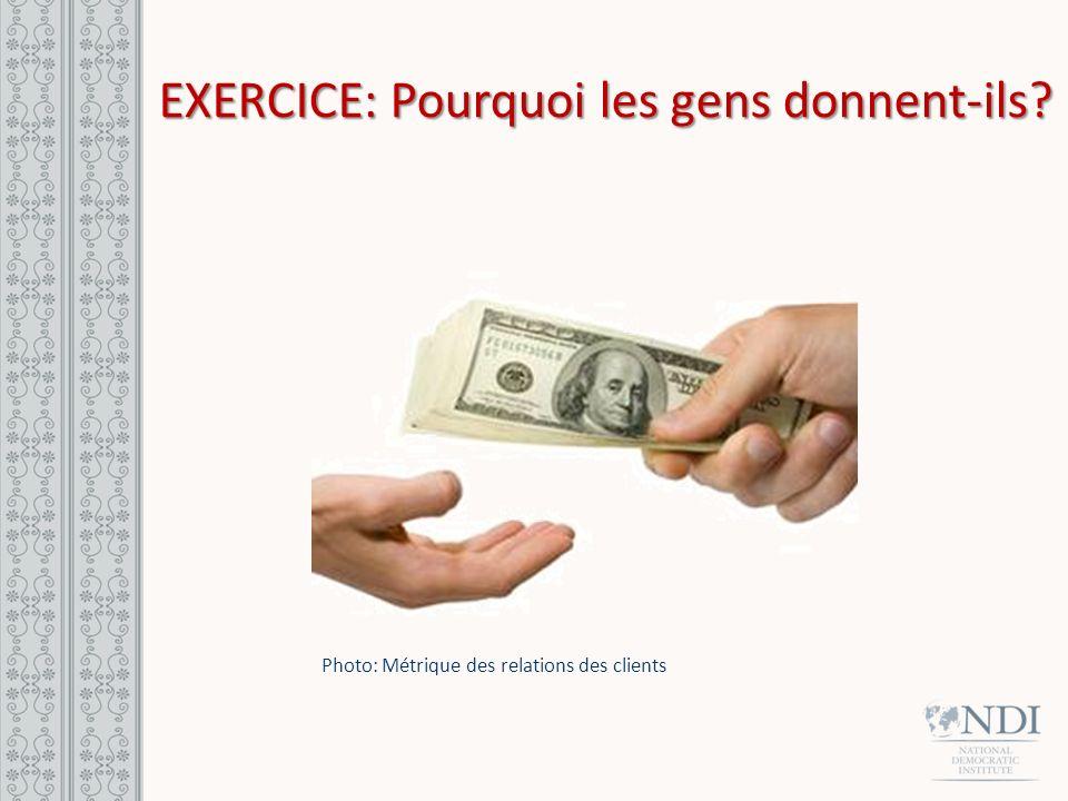 EXERCICE: Pourquoi les gens donnent-ils? Photo: Métrique des relations des clients