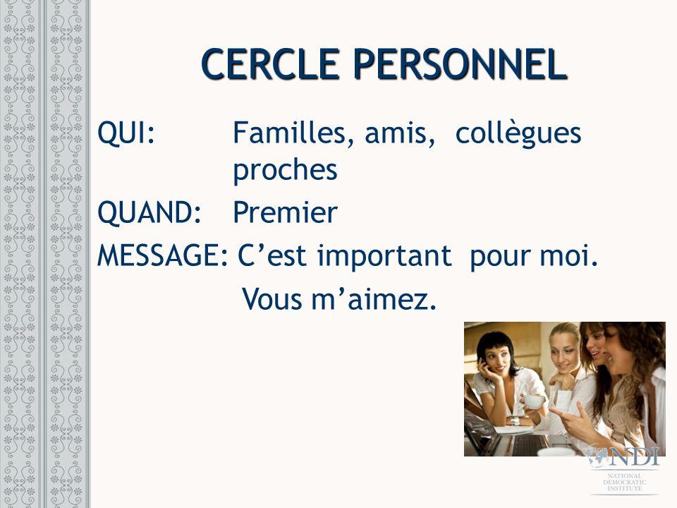 CERCLE PERSONNEL QUI: Familles, amis, collègues proches QUAND: Premier MESSAGE: Cest important pour moi. Vous maimez.