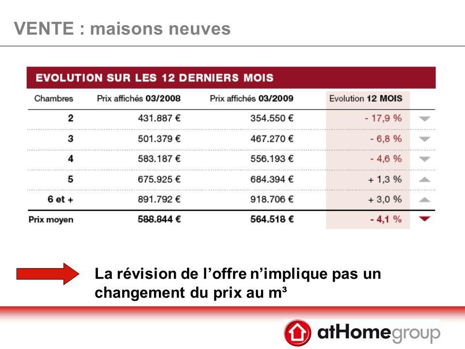 VENTE : maisons anciennes - 8.541 EUR par rapport au pic de mars 2008