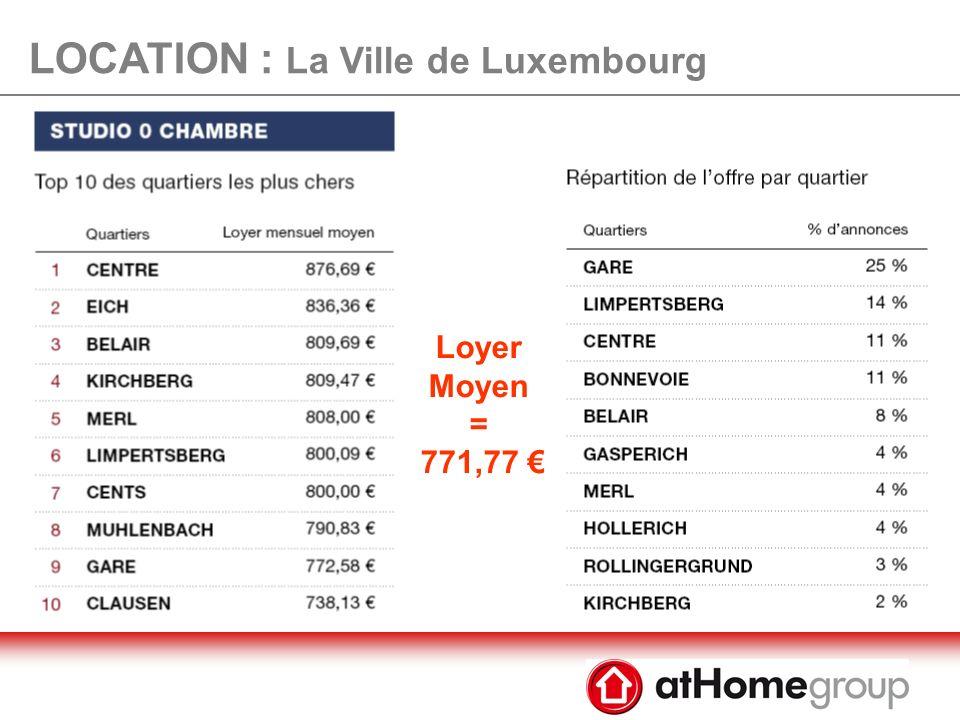 LOCATION : La Ville de Luxembourg 1 annonce / 2 des annonces de location