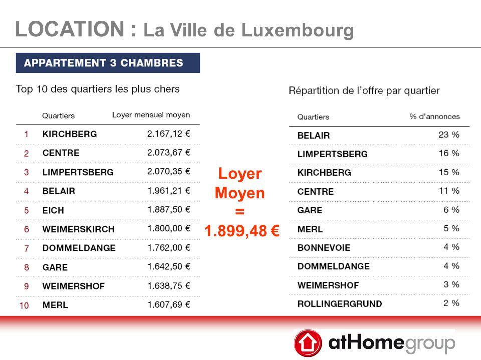 LOCATION : La Ville de Luxembourg Loyer Moyen = 1.418,98