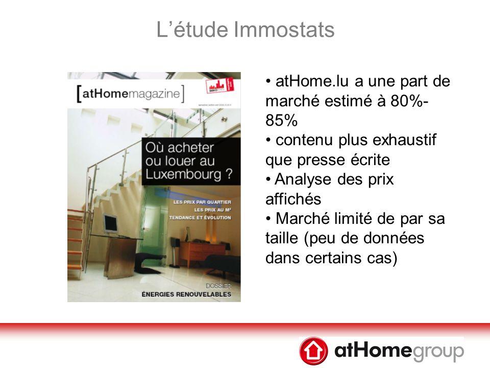 Létude Immostats Disponible depuis 2002 Prix affichés de limmobilier résidentiel Principalement marché de seconde main Edition Avril 2009 basée sur lanalyse de 29.000 annonces publiées sur une période de 12 mois