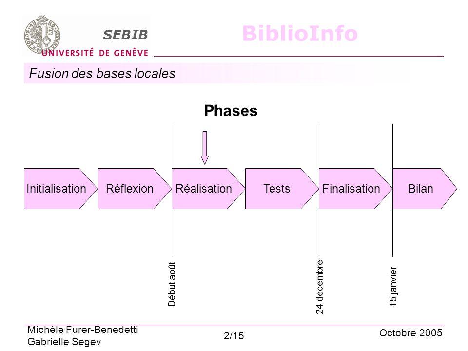 Fusion des bases locales SEBIB BiblioInfo InitialisationRéflexionRéalisationTestsFinalisationBilan Phases Début août 24 décembre 15 janvier Octobre 20