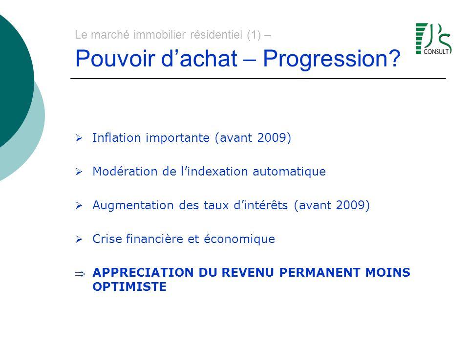 Le marché immobilier résidentiel (1) – Pouvoir dachat – Progression? Inflation importante (avant 2009) Modération de lindexation automatique Augmentat