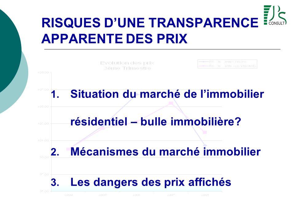 1. Situation du marché de limmobilier résidentiel – bulle immobilière? 2. Mécanismes du marché immobilier 3. Les dangers des prix affichés