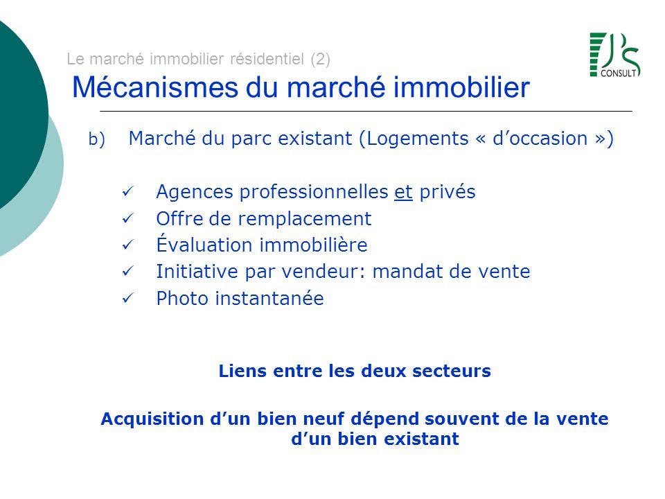 Le marché immobilier résidentiel (2) Mécanismes du marché immobilier b) Marché du parc existant (Logements « doccasion ») Agences professionnelles et