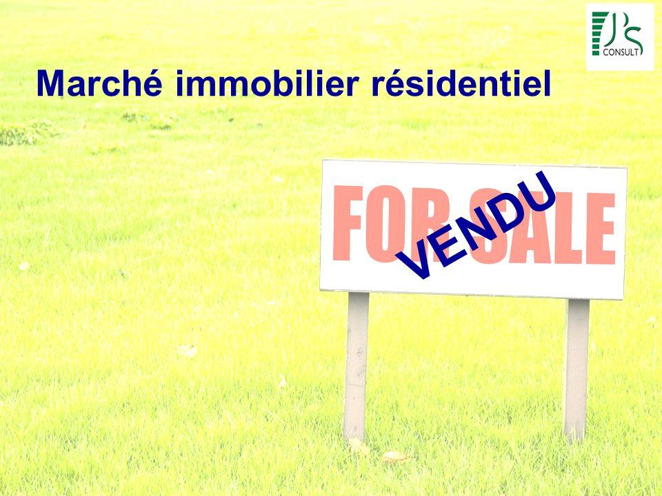 Marché immobilier résidentiel VENDU