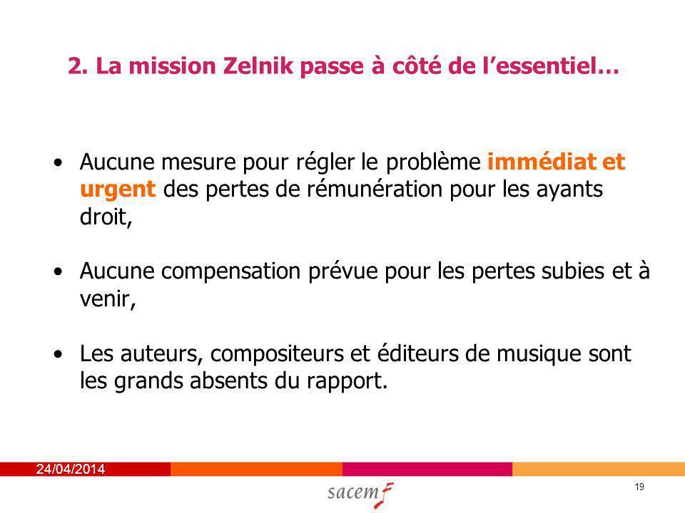 24/04/2014 19 2. La mission Zelnik passe à côté de lessentiel… Aucune mesure pour régler le problème immédiat et urgent des pertes de rémunération pou