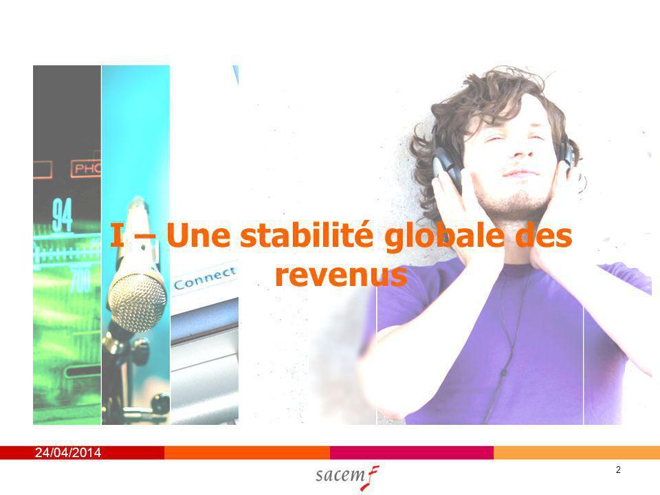 24/04/2014 2 I – Une stabilité globale des revenus