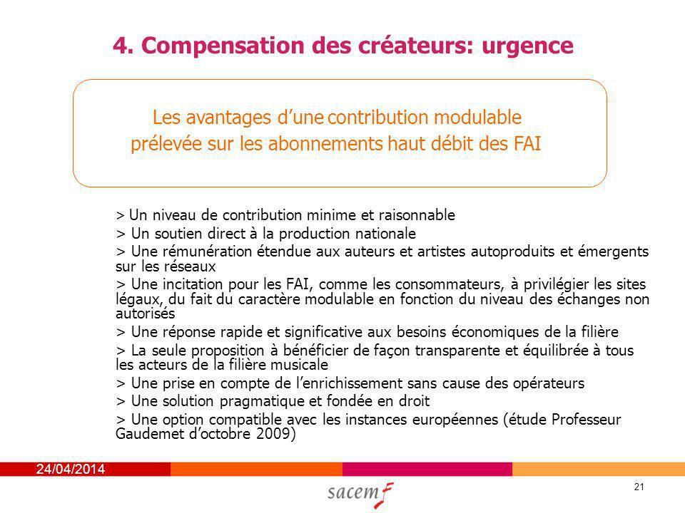 24/04/2014 21 4. Compensation des créateurs: urgence > Un niveau de contribution minime et raisonnable > Un soutien direct à la production nationale >